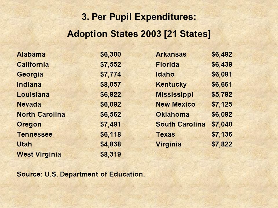 3. Per Pupil Expenditures: Adoption States 2003 [21 States]
